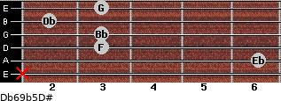 Db6/9b5/D# for guitar on frets x, 6, 3, 3, 2, 3