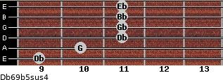Db6/9b5sus4 for guitar on frets 9, 10, 11, 11, 11, 11
