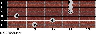 Db6/9b5sus4 for guitar on frets 9, 10, 8, 11, 11, 11