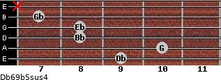 Db6/9b5sus4 for guitar on frets 9, 10, 8, 8, 7, x