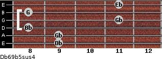 Db6/9b5sus4 for guitar on frets 9, 9, 8, 11, 8, 11
