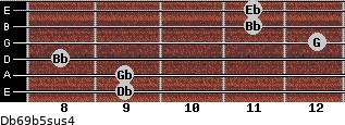 Db6/9b5sus4 for guitar on frets 9, 9, 8, 12, 11, 11