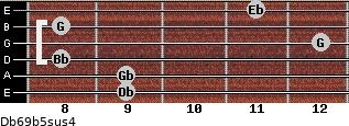 Db6/9b5sus4 for guitar on frets 9, 9, 8, 12, 8, 11