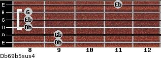 Db6/9b5sus4 for guitar on frets 9, 9, 8, 8, 8, 11