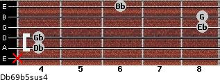 Db6/9b5sus4 for guitar on frets x, 4, 4, 8, 8, 6