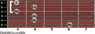 Db6/9b5sus4/Bb for guitar on frets 6, 4, 4, 3, 4, 3