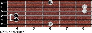 Db6/9b5sus4/Bb for guitar on frets 6, 4, 4, 8, 8, 6