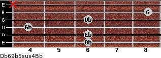 Db6/9b5sus4/Bb for guitar on frets 6, 6, 4, 6, 8, x