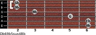 Db6/9b5sus4/Bb for guitar on frets 6, 6, 5, 3, 2, 2