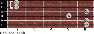 Db6/9b5sus4/Bb for guitar on frets 6, 6, 5, 6, 2, 2