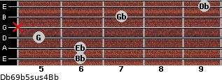 Db6/9b5sus4/Bb for guitar on frets 6, 6, 5, x, 7, 9