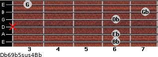 Db6/9b5sus4/Bb for guitar on frets 6, 6, x, 6, 7, 3