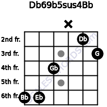 Db6/9b5sus4/Bb for guitar on frets 6, 6, 4, x, 2, 3