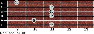 Db6/9b5sus4/D# for guitar on frets 11, 10, 11, 11, 11, 9