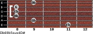 Db6/9b5sus4/D# for guitar on frets 11, 9, 8, 8, 8, 9