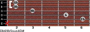 Db6/9b5sus4/D# for guitar on frets x, 6, 5, 3, 2, 2