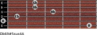 Db6/9#5sus4/A for guitar on frets 5, 0, 1, 3, 2, 2