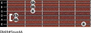 Db6/9#5sus4/A for guitar on frets 5, 1, 1, 2, 2, 2