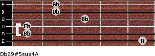 Db6/9#5sus4/A for guitar on frets 5, 1, 1, 3, 2, 2
