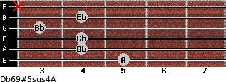 Db6/9#5sus4/A for guitar on frets 5, 4, 4, 3, 4, x