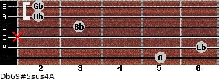 Db6/9#5sus4/A for guitar on frets 5, 6, x, 3, 2, 2