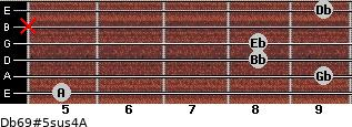 Db6/9#5sus4/A for guitar on frets 5, 9, 8, 8, x, 9