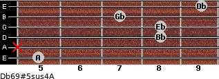 Db6/9#5sus4/A for guitar on frets 5, x, 8, 8, 7, 9