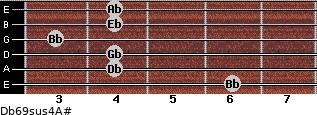 Db6/9sus4/A# for guitar on frets 6, 4, 4, 3, 4, 4