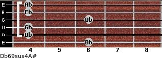 Db6/9sus4/A# for guitar on frets 6, 4, 4, 6, 4, 4