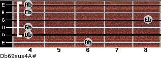 Db6/9sus4/A# for guitar on frets 6, 4, 4, 8, 4, 4
