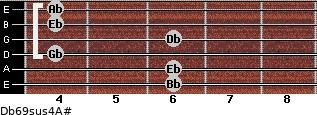 Db6/9sus4/A# for guitar on frets 6, 6, 4, 6, 4, 4
