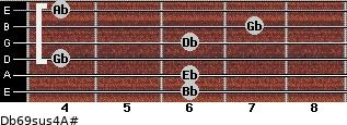 Db6/9sus4/A# for guitar on frets 6, 6, 4, 6, 7, 4