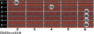 Db6/9sus4/A# for guitar on frets 6, 6, 6, 6, 4, 2