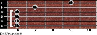 Db6/9sus4/A# for guitar on frets 6, 6, 6, 6, 7, 9