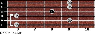 Db6/9sus4/A# for guitar on frets 6, 9, 6, 8, 9, 9