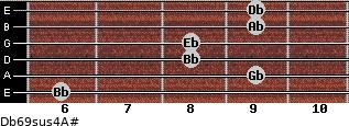 Db6/9sus4/A# for guitar on frets 6, 9, 8, 8, 9, 9