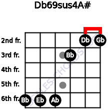 Db6/9sus4/A# for guitar on frets 6, 6, 6, 3, 2, 2
