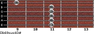 Db6/9sus4/D# for guitar on frets 11, 11, 11, 11, 11, 9