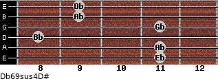 Db6/9sus4/D# for guitar on frets 11, 11, 8, 11, 9, 9