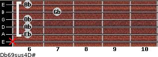 Db6/9sus4/D# for guitar on frets x, 6, 6, 6, 7, 6