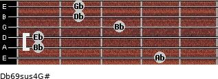 Db6/9sus4/G# for guitar on frets 4, 1, 1, 3, 2, 2