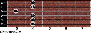 Db6/9sus4/G# for guitar on frets 4, 4, 4, 3, 4, 4