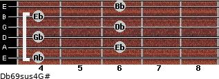 Db6/9sus4/G# for guitar on frets 4, 6, 4, 6, 4, 6