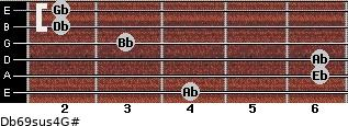 Db6/9sus4/G# for guitar on frets 4, 6, 6, 3, 2, 2