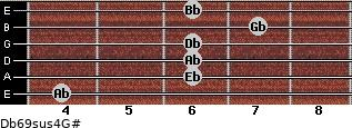 Db6/9sus4/G# for guitar on frets 4, 6, 6, 6, 7, 6