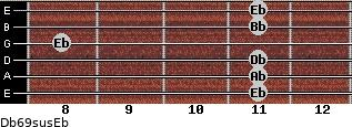 Db6/9sus/Eb for guitar on frets 11, 11, 11, 8, 11, 11