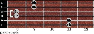 Db6/9sus/Eb for guitar on frets 11, 11, 8, 8, 9, 9