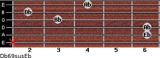 Db6/9sus/Eb for guitar on frets x, 6, 6, 3, 2, 4