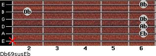 Db6/9sus/Eb for guitar on frets x, 6, 6, 6, 2, 6