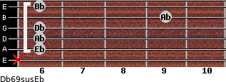 Db6/9sus/Eb for guitar on frets x, 6, 6, 6, 9, 6